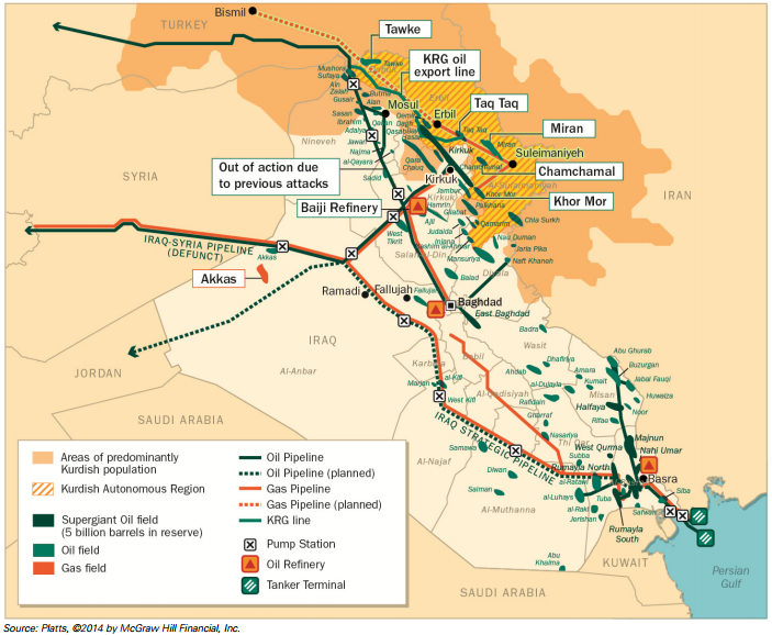 Iraq Oil Infrastructure